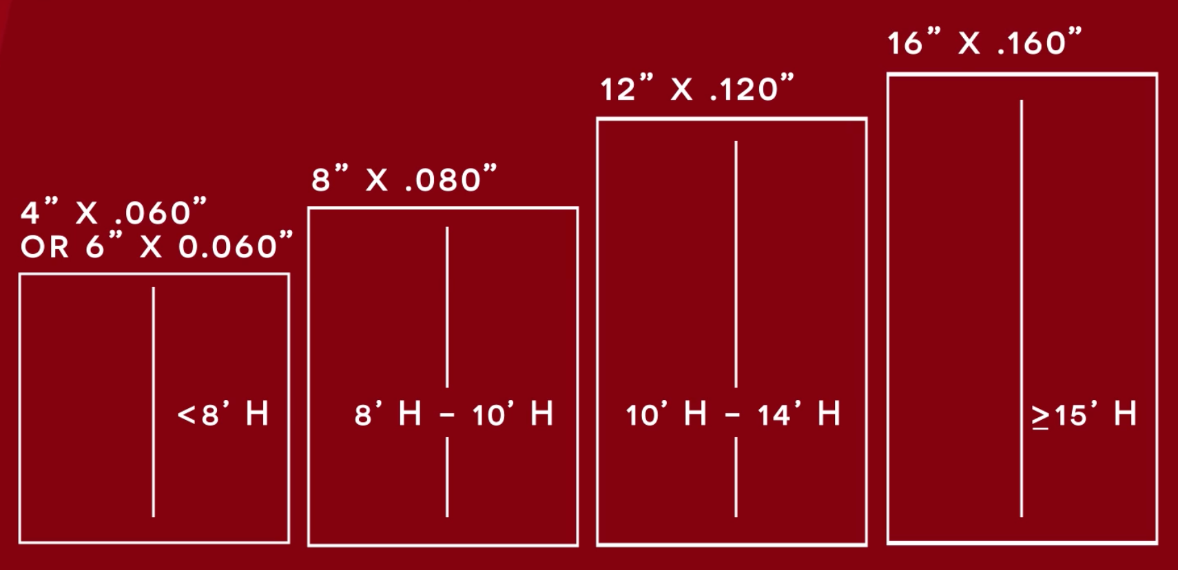 PVC Strip Sizes Chart